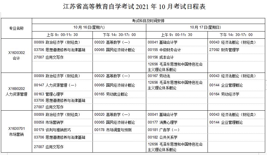 2021年10月江苏自考科目安排考试时间表