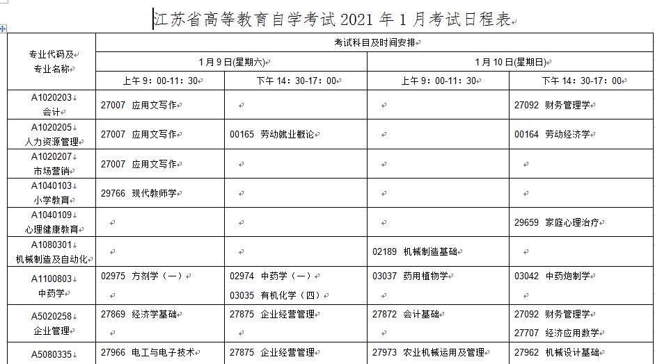 2021年1月江苏自考科目安排考试时间表