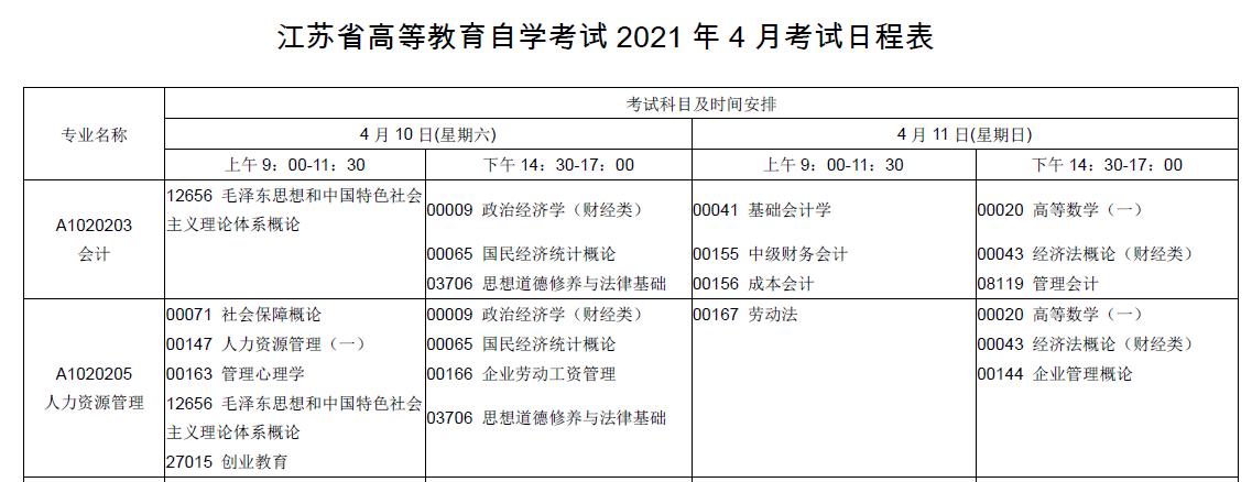 2021年4月江苏省自学考试科目安排表