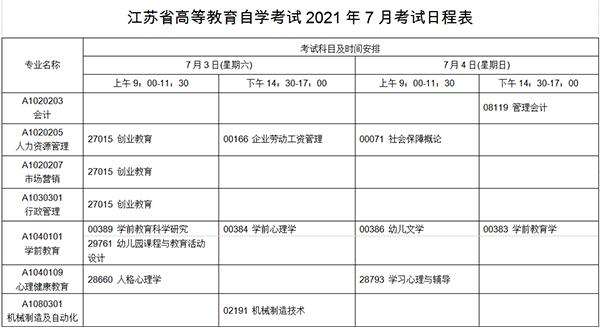 2021年7月江苏省自学考试科目安排表