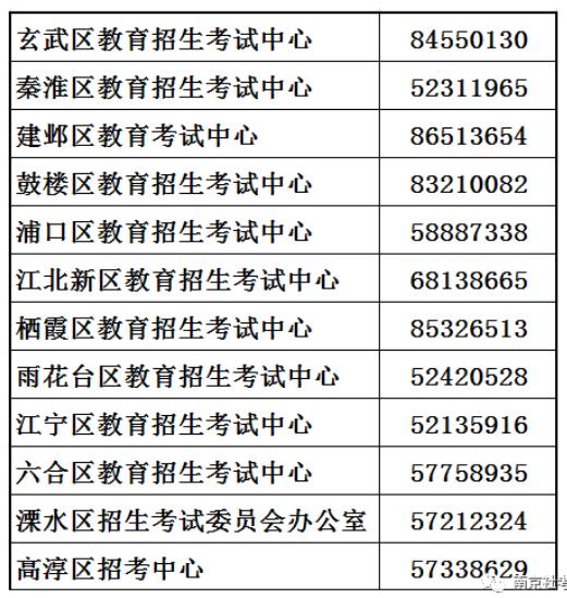 南京2021年7月自考成绩发布及复审提醒